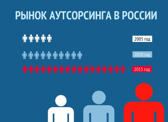 инфографика рбр3